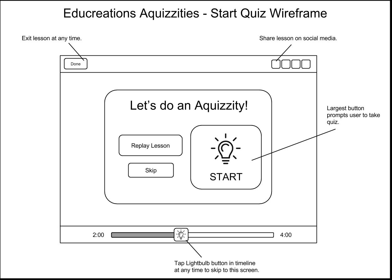 Educreations Take Quiz Start Quiz.png