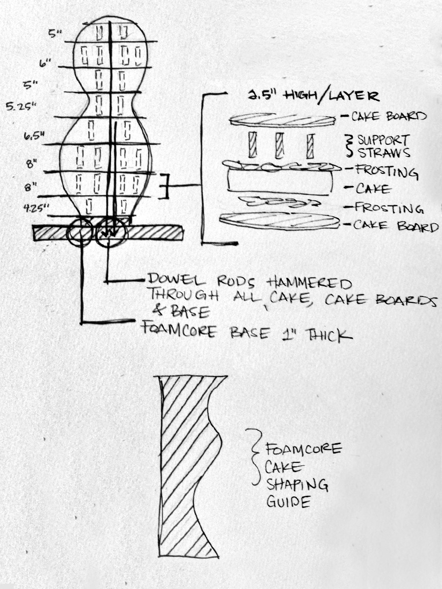 cake_architecture.jpg