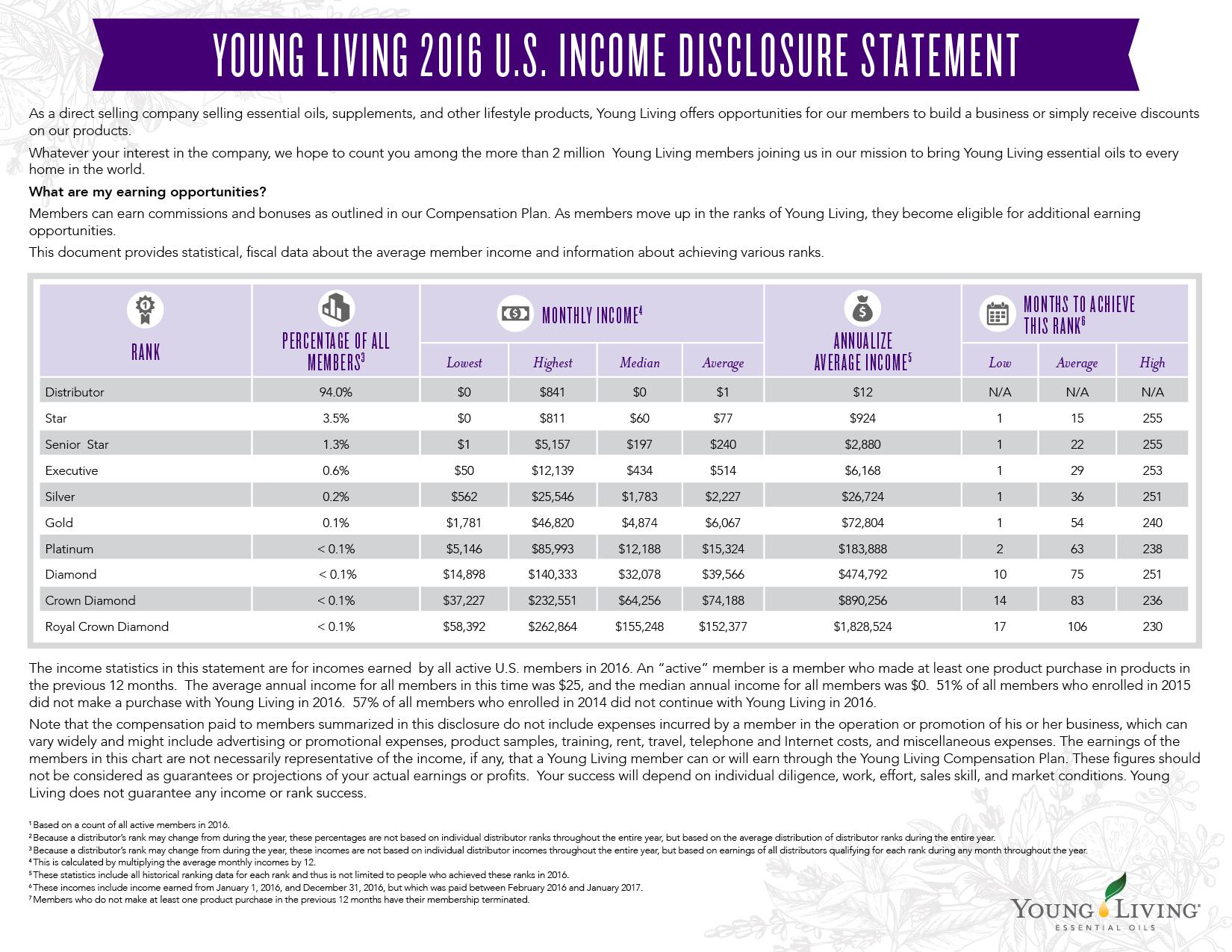 incomedisclosurestatement_image_us2016.jpg