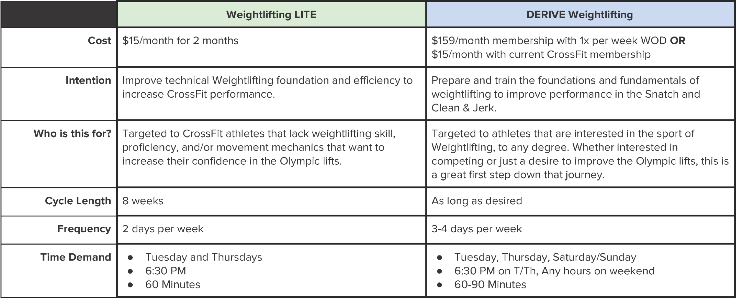 Weightlifting Lite + Weightlifting-01-01.png