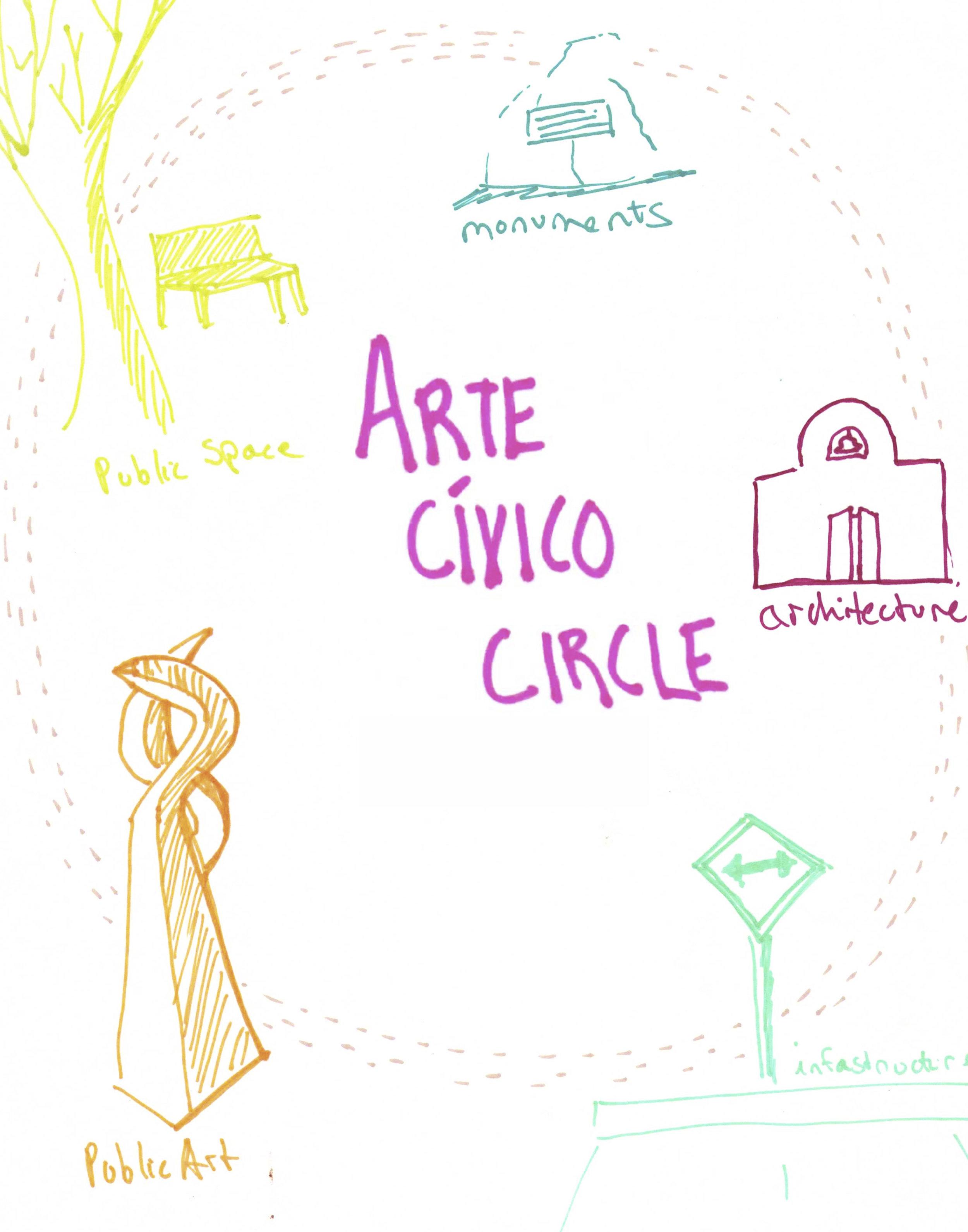 ARTE CIVICO copy.jpg