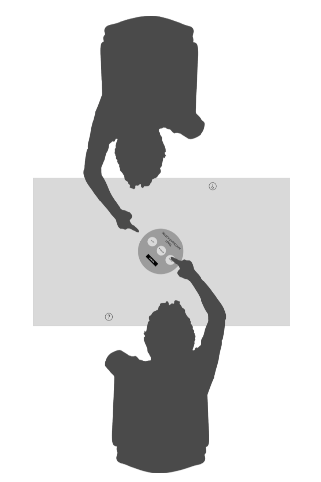 Fig. 4 - Group Decision wireframe with silhouettes