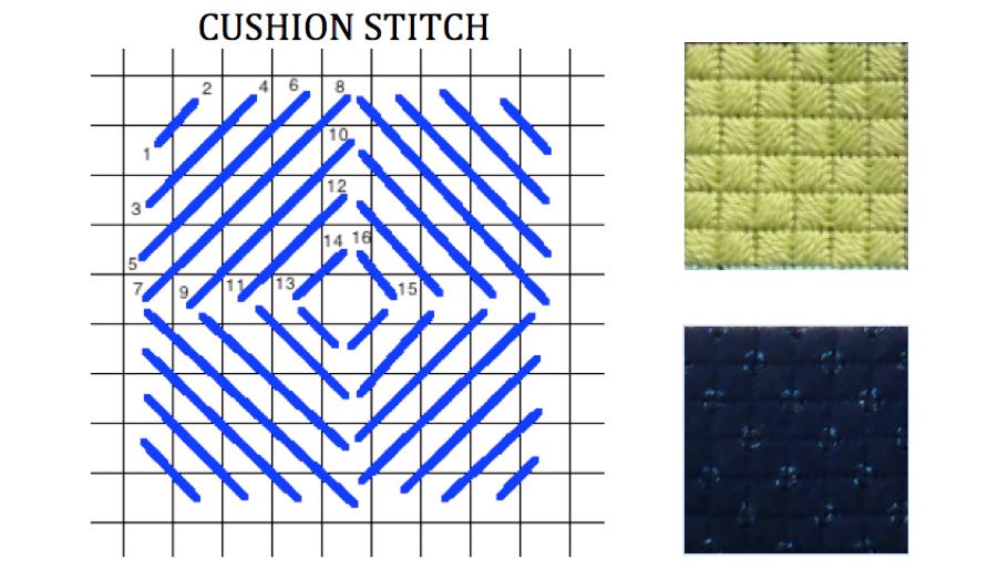 Cushion Stitch