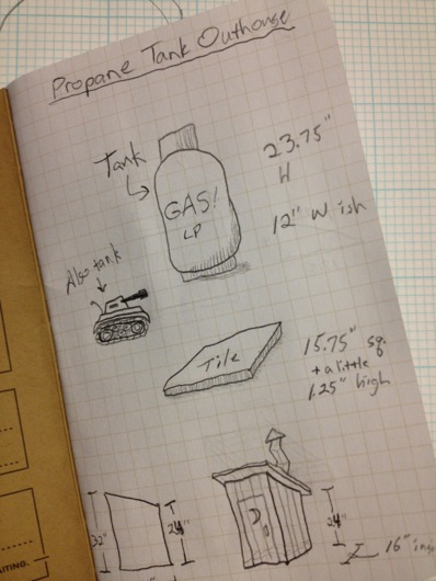 Gas tank outhouse plans