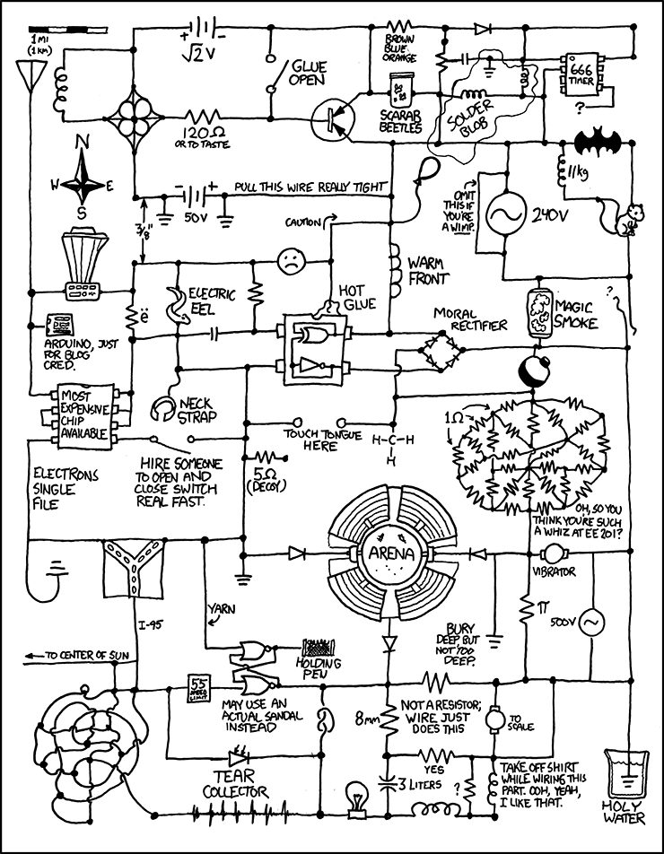 """Circuit Diagram"" web comic by xkcd.com"