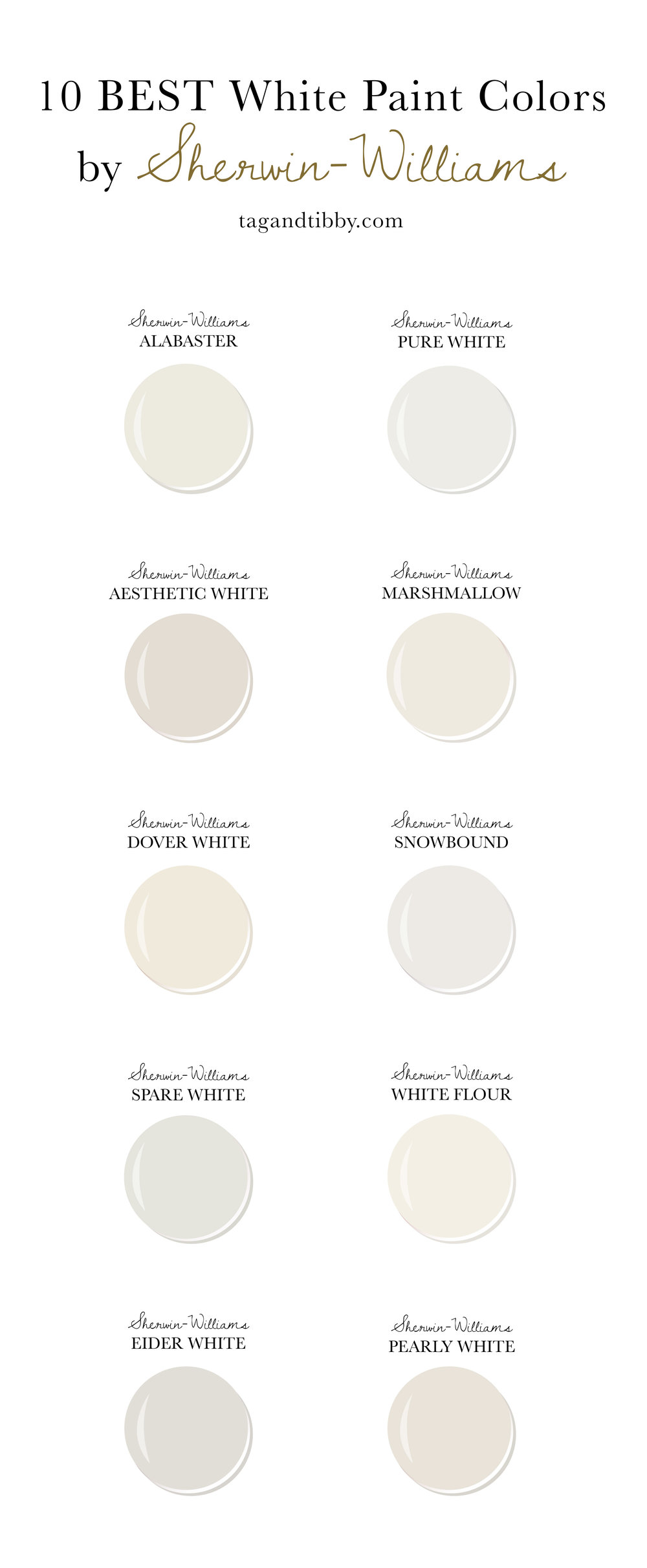 20 Best White Paint Colors by Sherwin Williams — Tag & Tibby Design