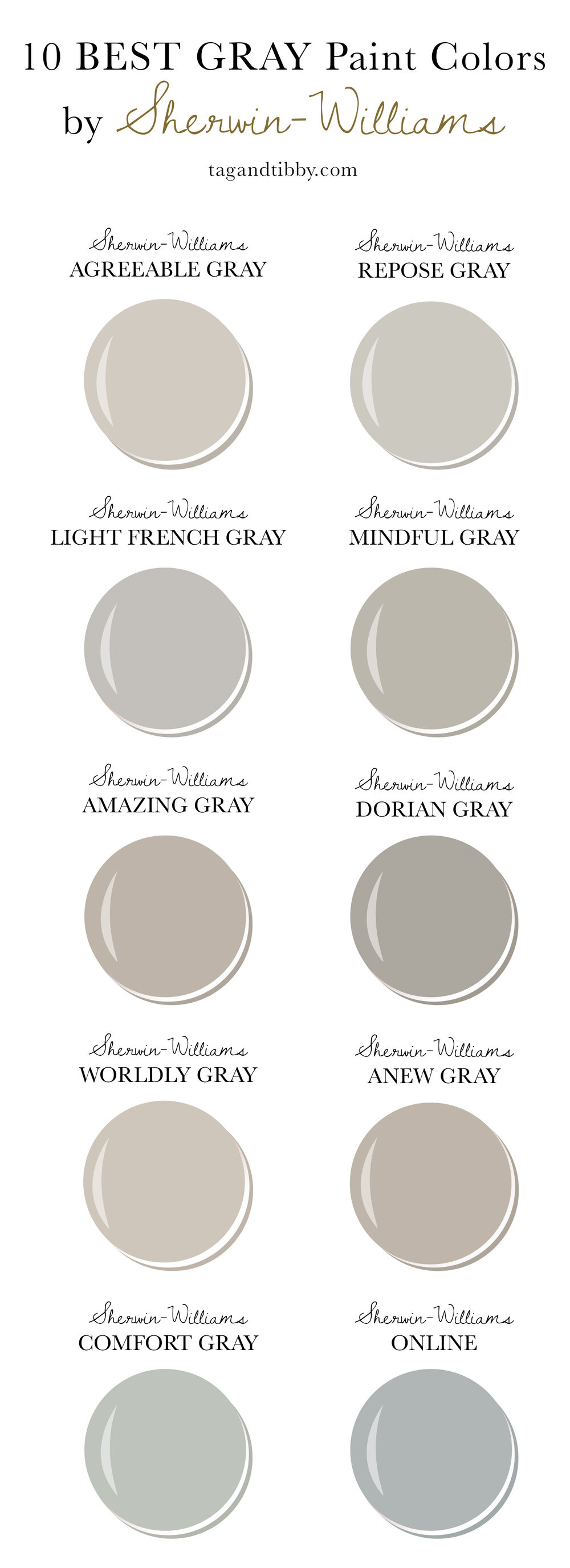 20 Best Gray Paint Colors by Sherwin Williams — Tag & Tibby Design