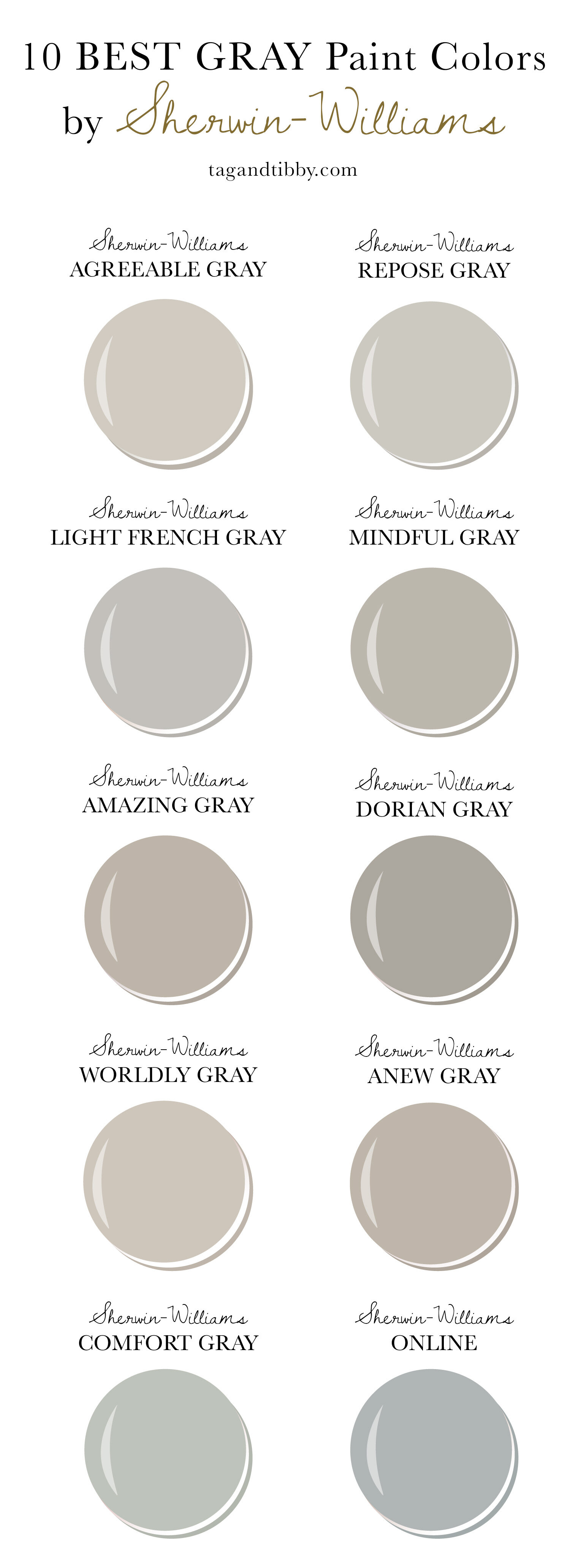 10 Best Gray Paint Colors By Sherwin Williams Tag Tibby Design