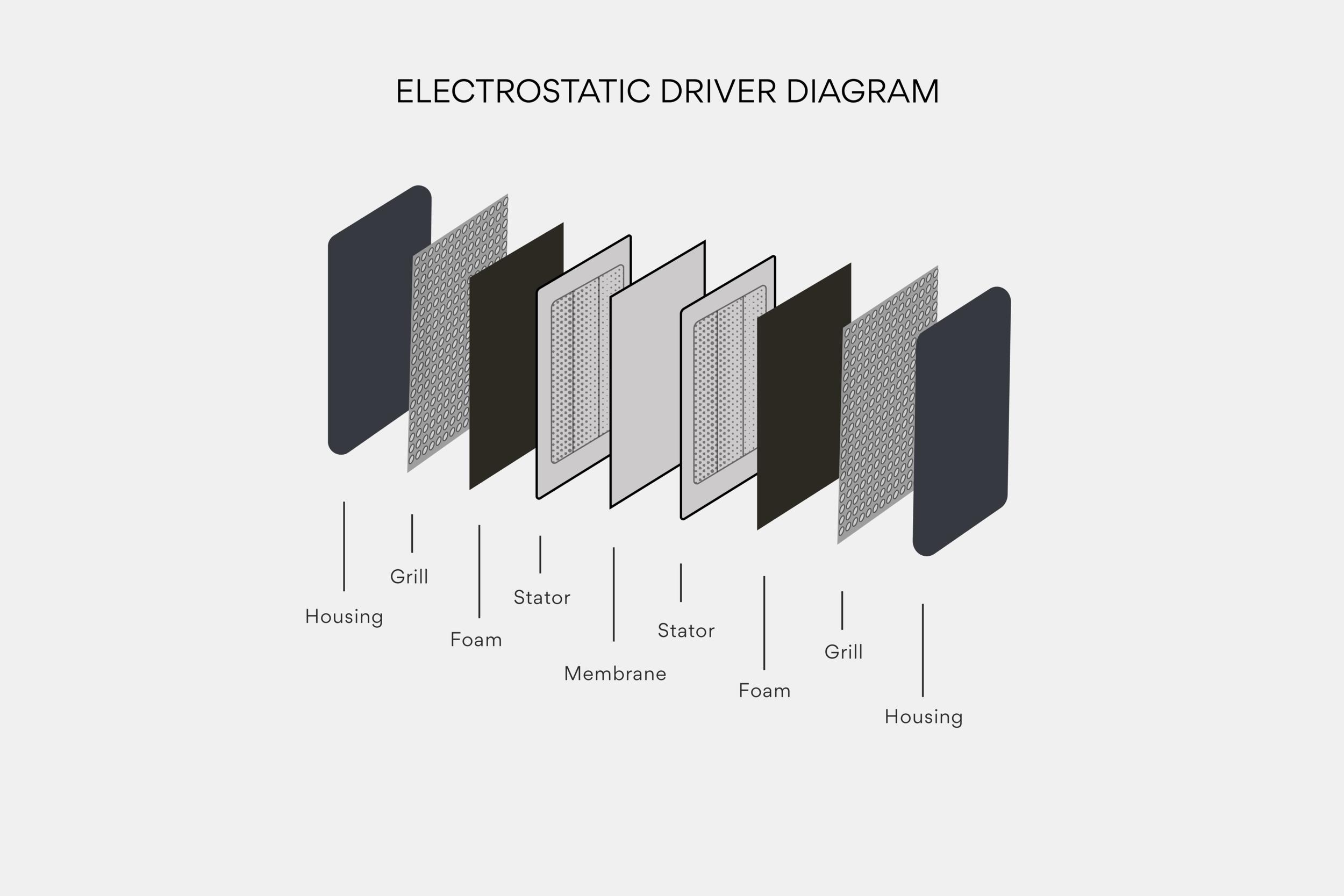 electrostatic diagram-01.png