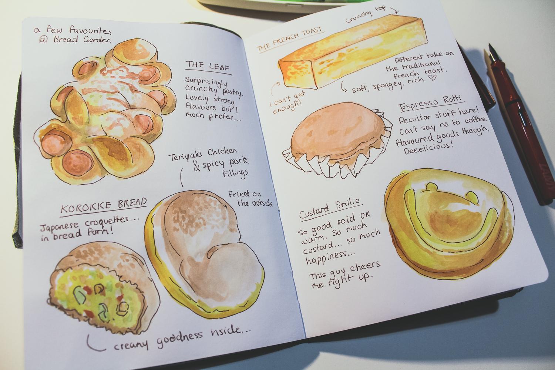 bread-garden-review-bread-illustration.jpg