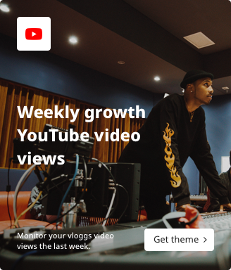 Weekly growth YouTube video views.png
