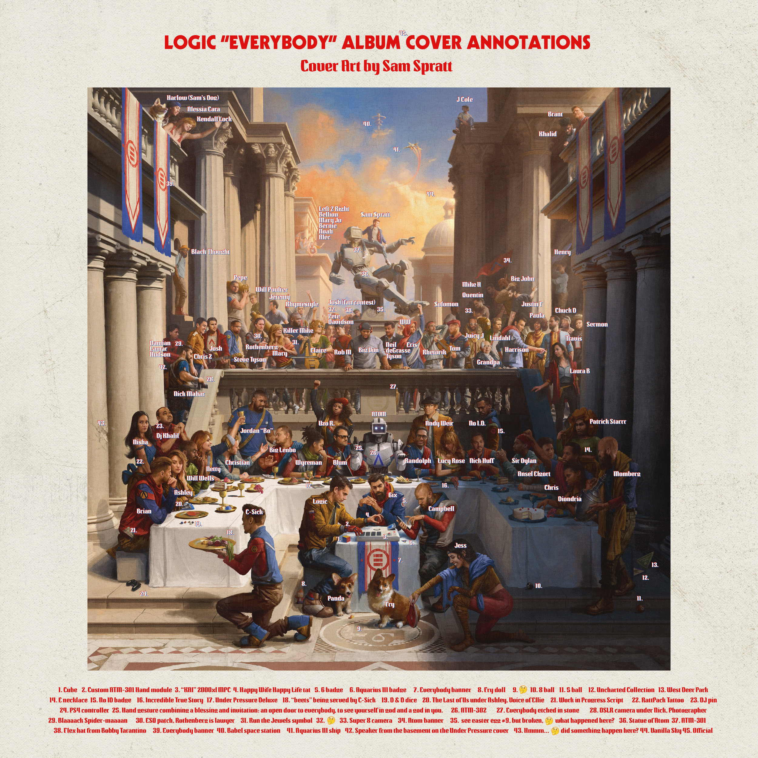 SamSpratt_Logic_Everybody_AlbumCover_Annotations.jpg