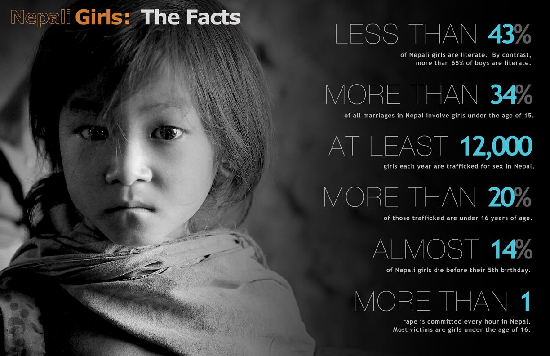 AR-facts-girls-rev.jpg