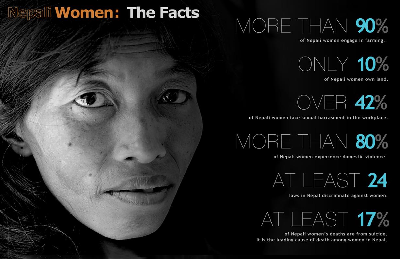 AR-facts-women-rev2.jpg
