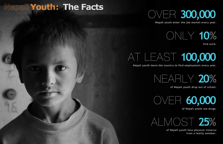 AR-facts-youth-rev.jpg