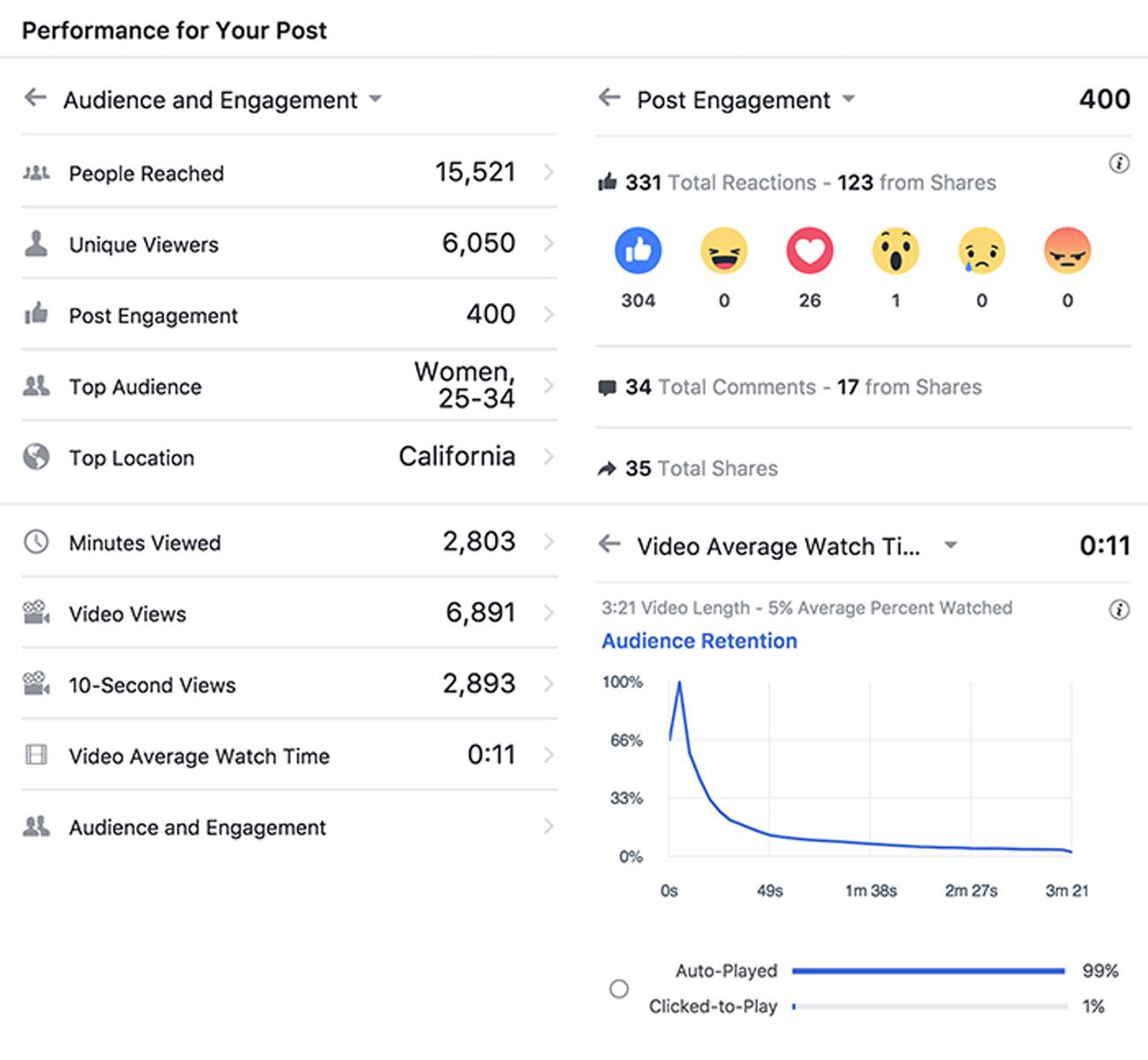 2017-09-20-HealthCare-Towne-Facebook-Analytics---FINAL.jpg