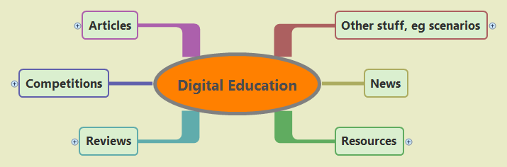 A visual representation of the Digital Education newsletter