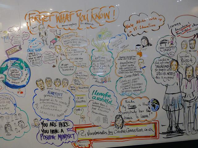 Bett Board, (c) Terry Freedman