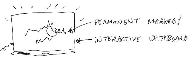 IWB marker pen by Terry Freedman