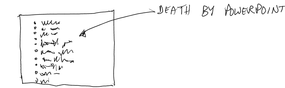 Illustration: Death by PowerPoint, by Terry Freedman