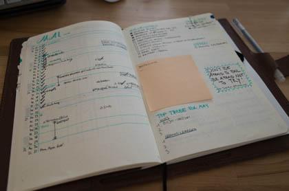 Mai fun and organization