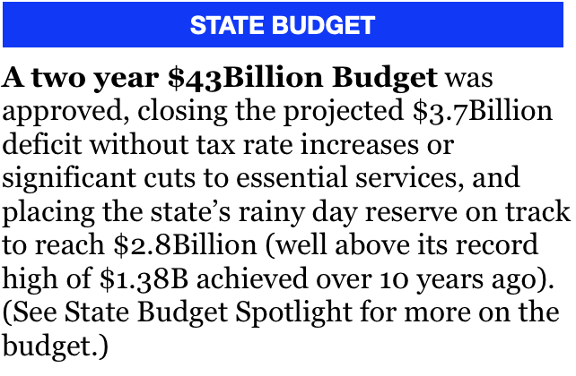 STATE BUDGET.png
