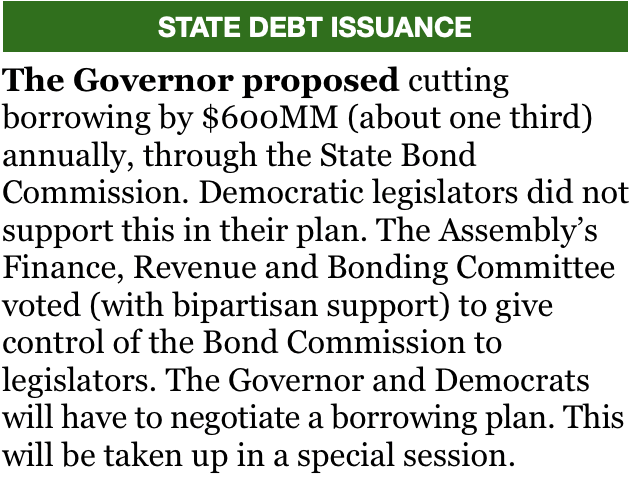 STATE DEBT ISSUANCE.png