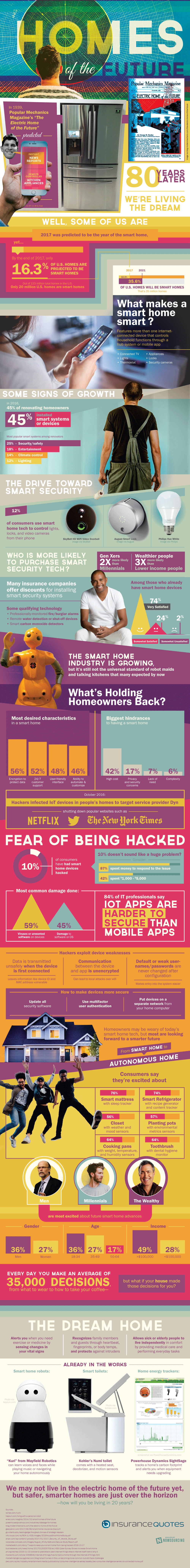 SmartHome_InfoGraphic_Oct2017.png
