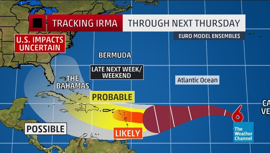 The European hurricane model proved to be the most accurate with tracking Hurricane Irma