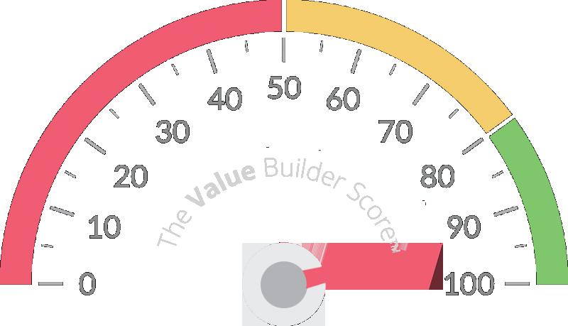 VB gas gauge.png