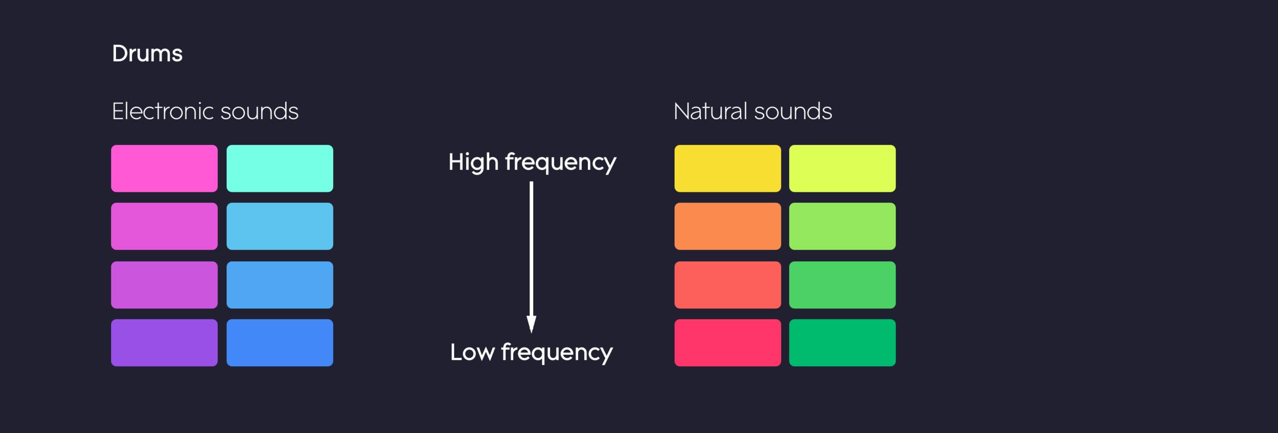 Create_colour-drum-colour-logic.png