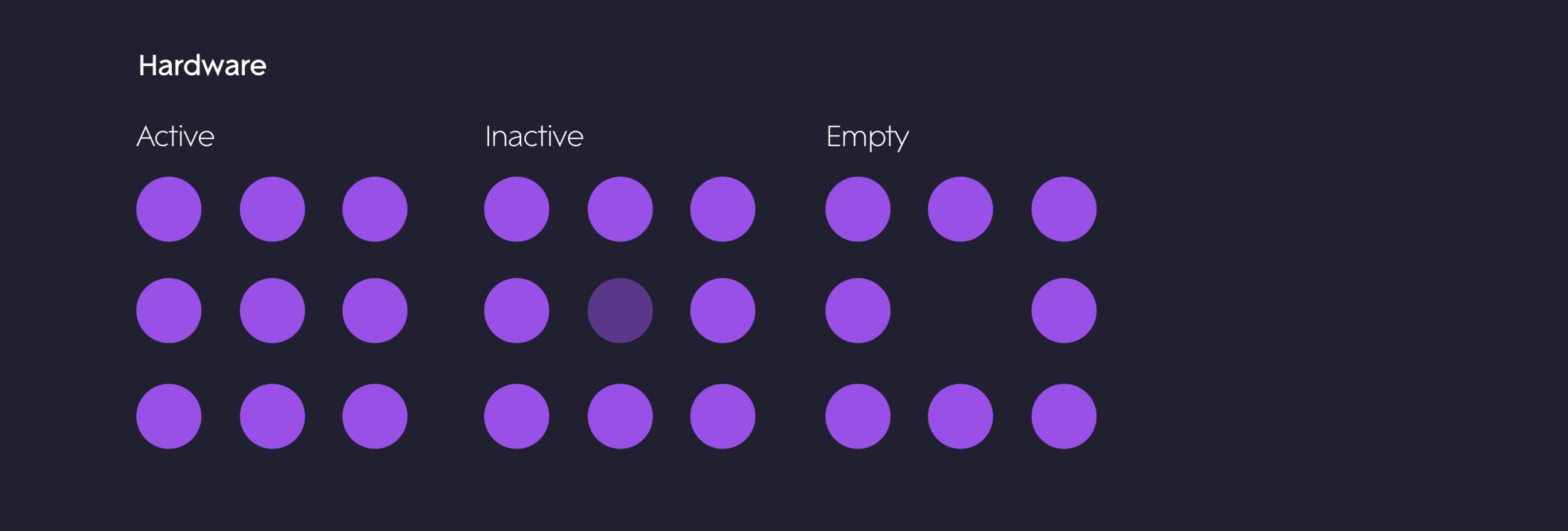 Create_loop_cell-types_hardwear.png