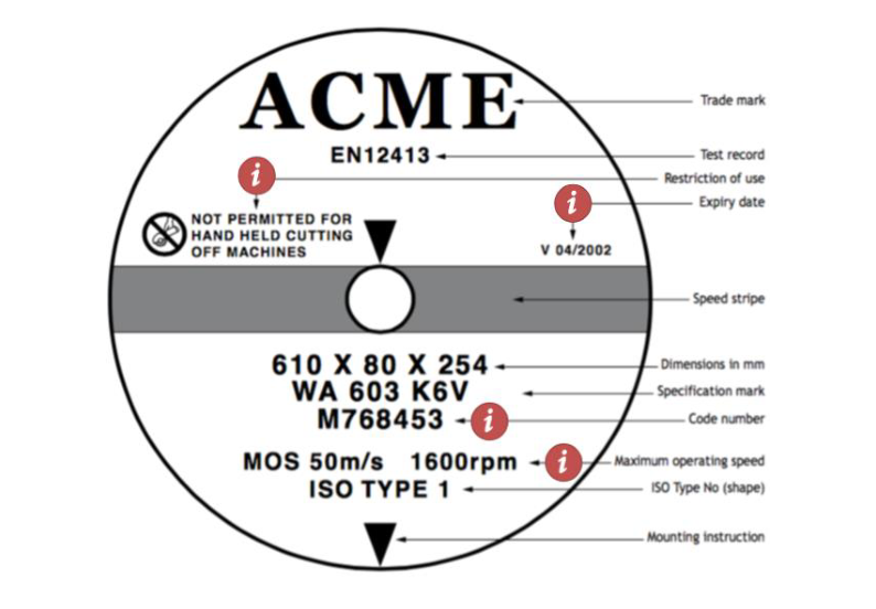 Typical abrasive wheel label, image taken from  Commodious abrasive wheel course.