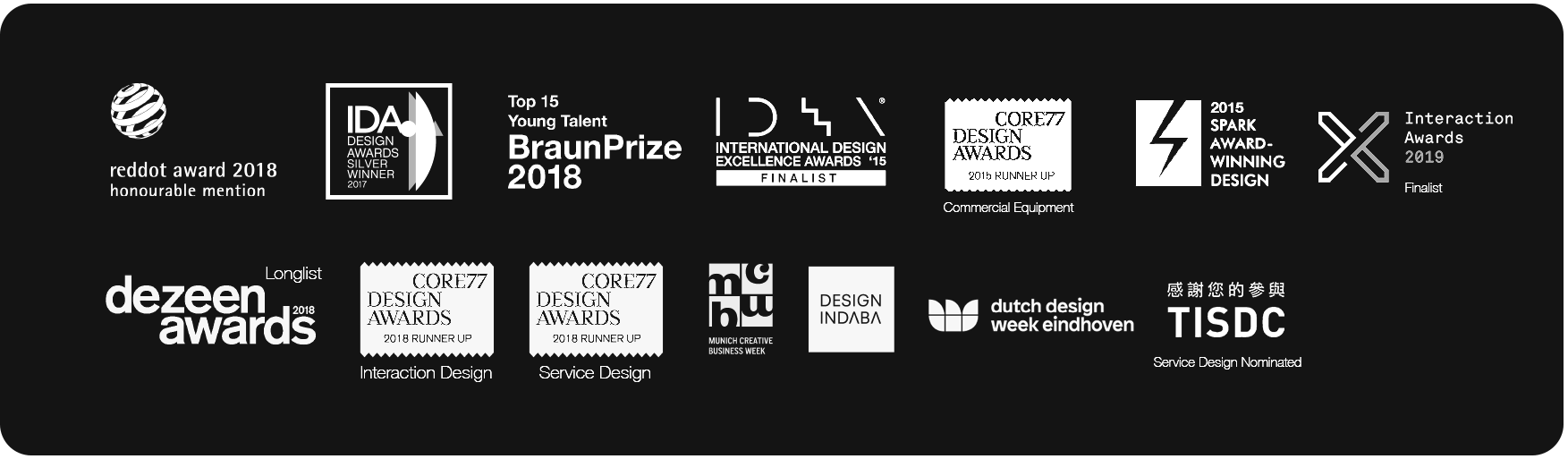 Awards Summary logo overview.png