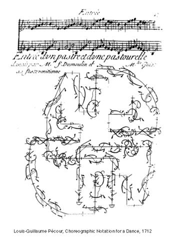 Pécour choreographic notation, 1712