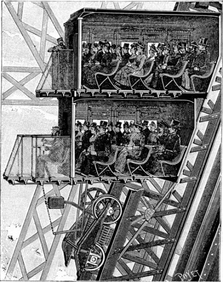The Otis Elevator at work  in the Eiffel Tower