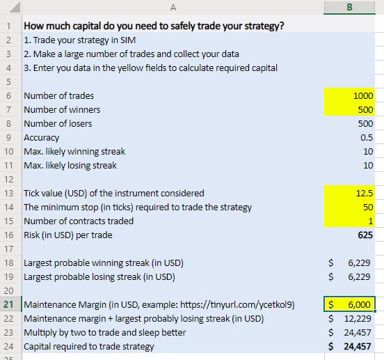 Capital Requirement Calculator