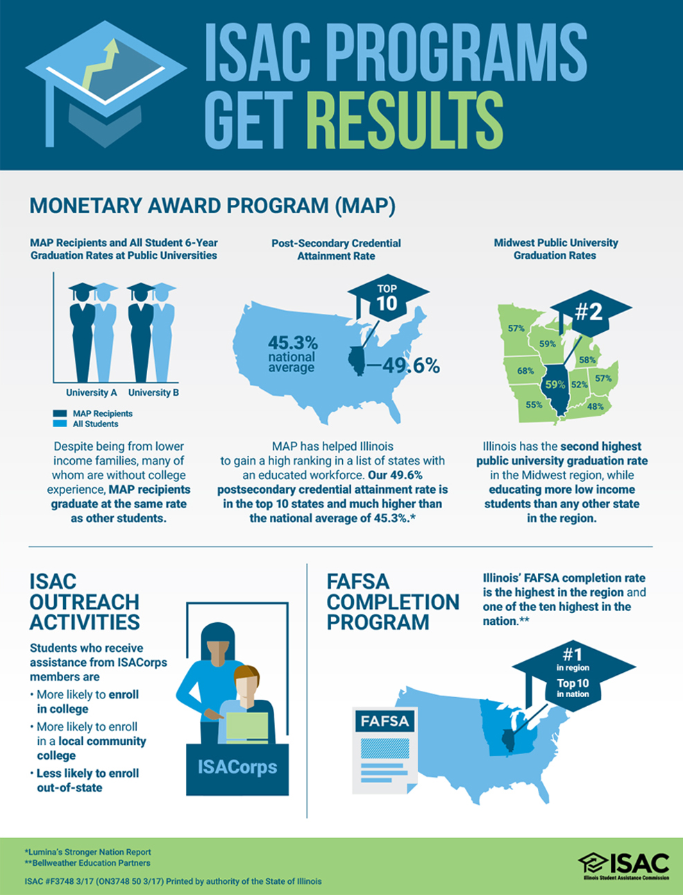 isac_gets_results.jpg