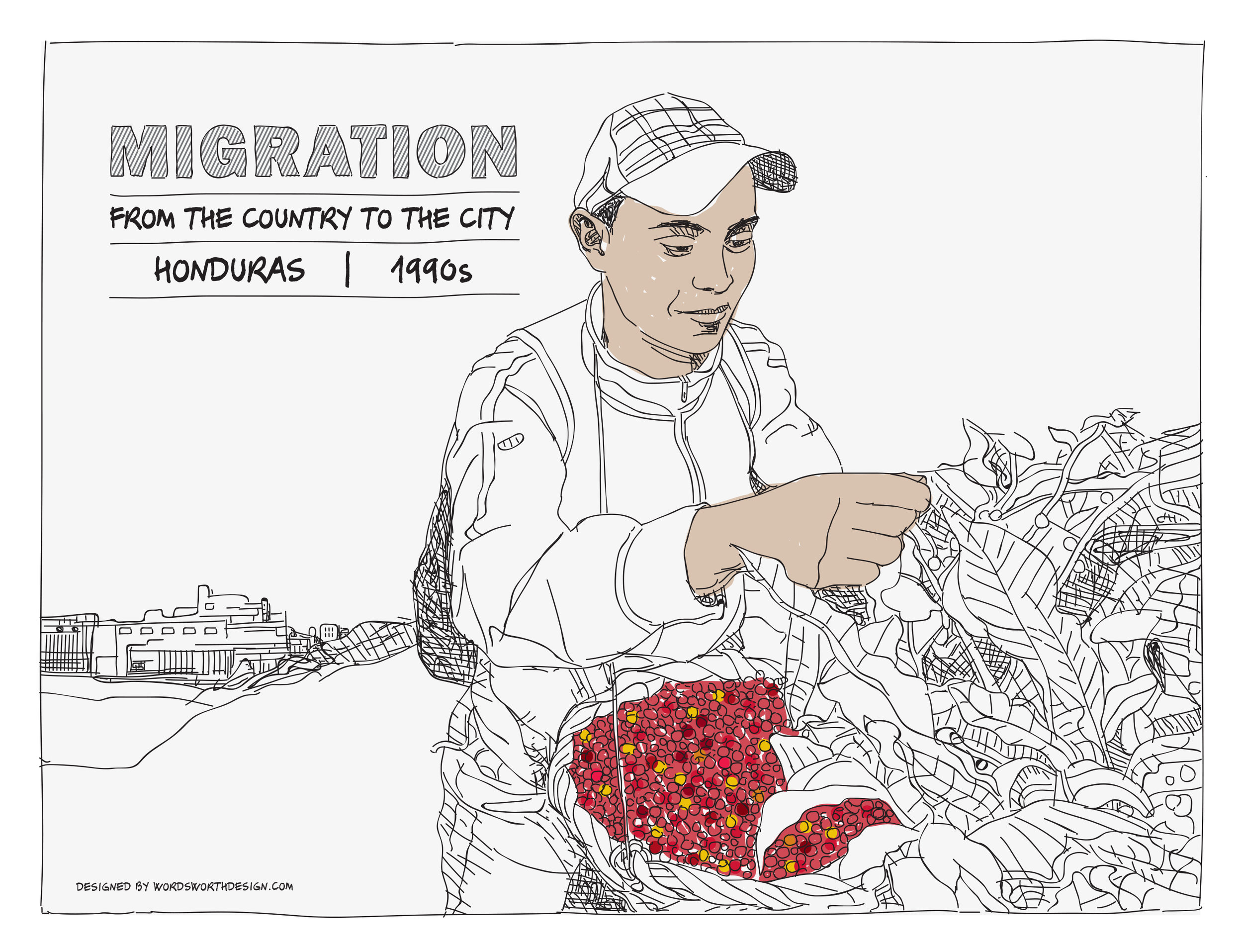migration_country_to_city.jpg