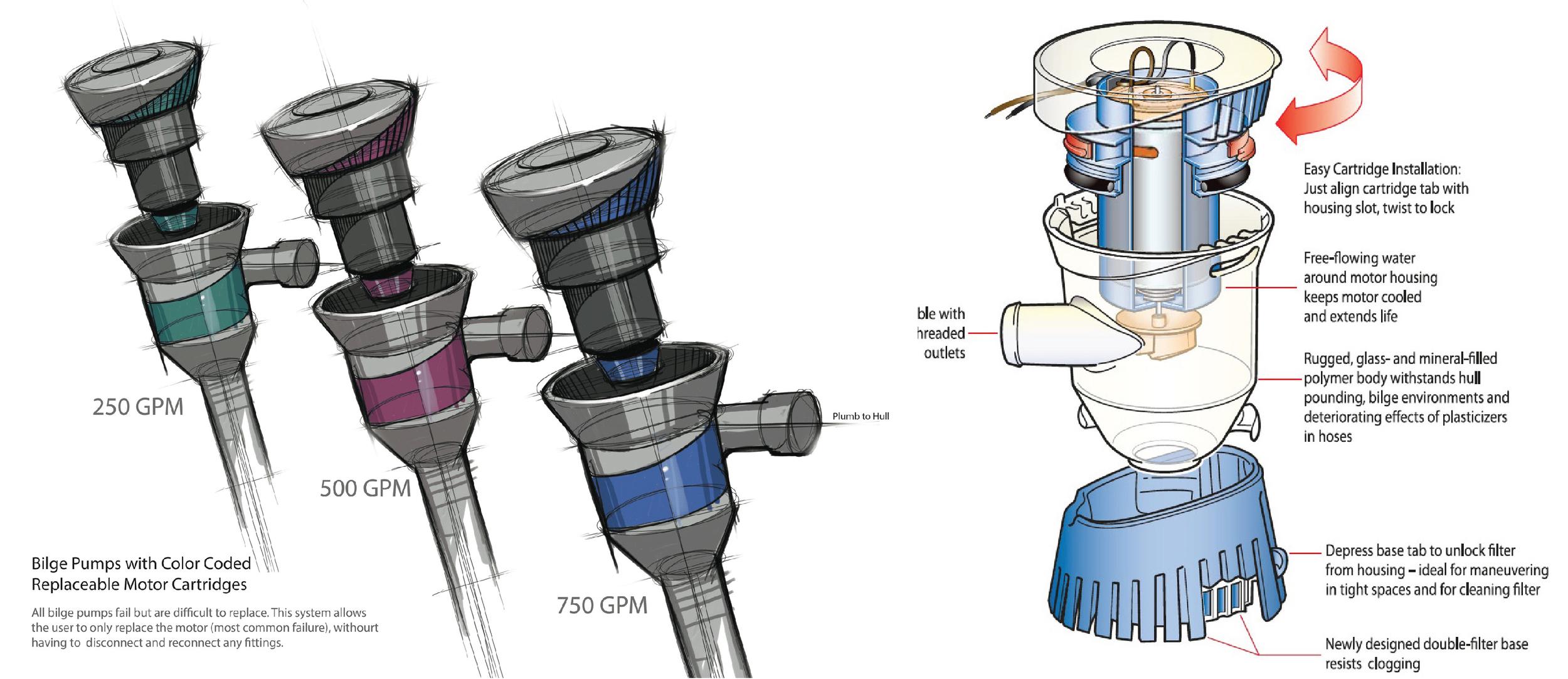 Tsunami Bilge Pumps Sketches