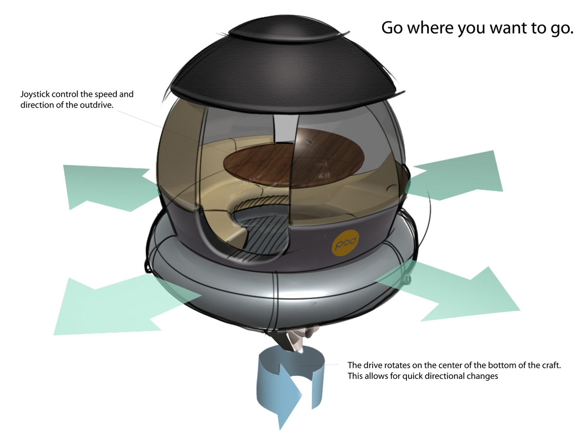 CRESTLINER PONTOONS     POD Floating Deck