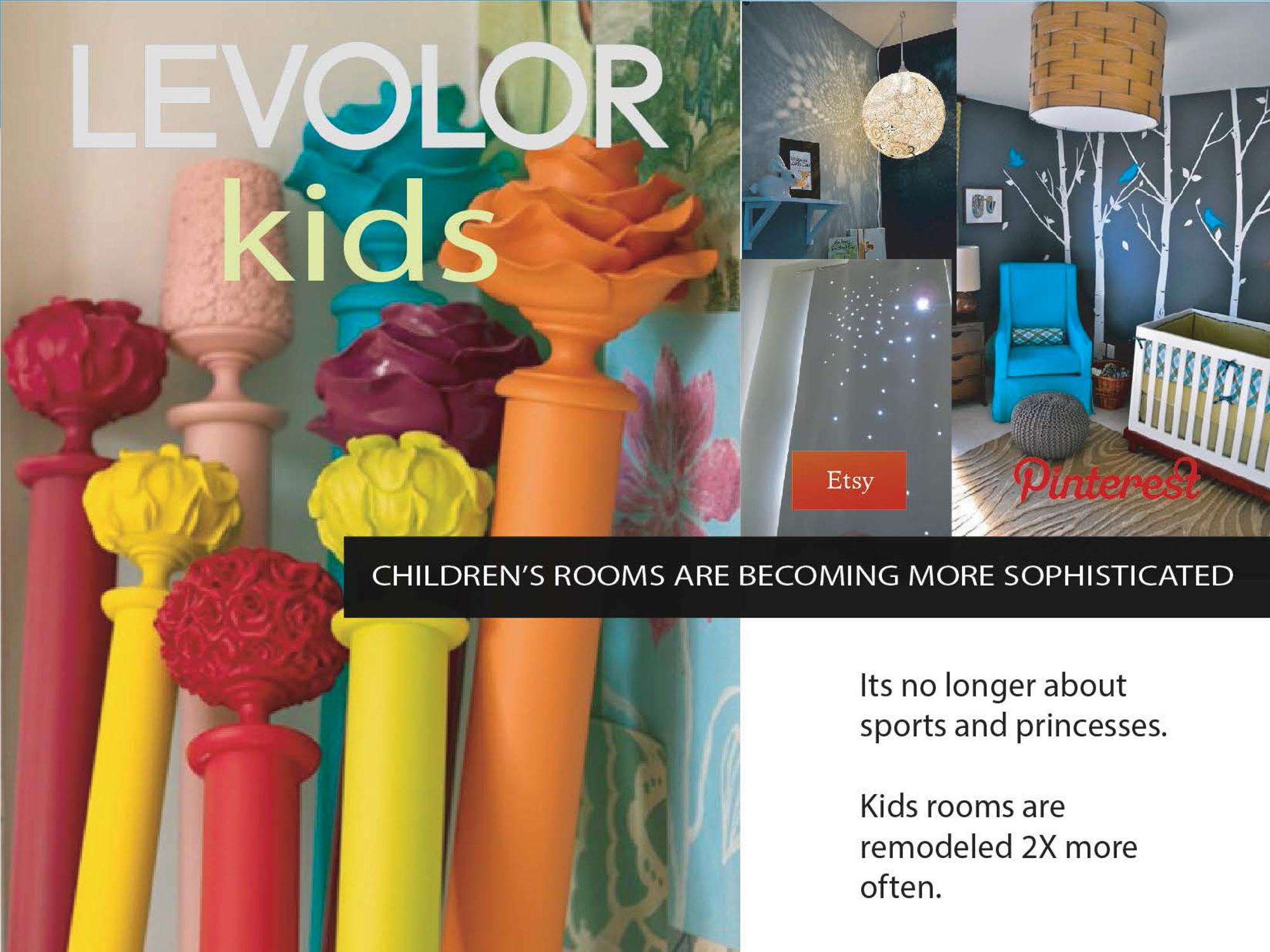 Levolor Kids.jpg