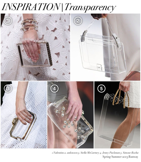 Altercouture+DIY+perspex+acrylic+plexi+clutch+bag+DIY+inspiration+spring++summer+2013+runway+trend,+clear+transparent+stella+mccartney,+valentino,+simone+rocha,+jenny+packman.JPG