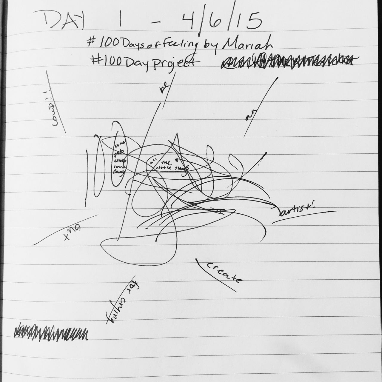 001/100  On a daily basis I am feeling a crap ton of emotions. I'm taking these emotions and making sketches. It's part of my #100DayProject Titled #100DaysofFeelingbyMariah     No doubts.  No limitations. If I only have a pen then that is what I'll use. If I only have a napkin, then that is what I will use.   Take it everywhere  Feel passionate  And most of all, Keep Going.   Just create.     Today is day one, so if you would like to join us, it is not too late! Go to thegreatdiscontent.com/100days for the details.     I don't know what these sketches will turn into, but that's the exciting part. I want them to inspire new work, photos, ideas, the possibilities are endless and I am capable.     #MakeWork #CreateforCryinOutLoud