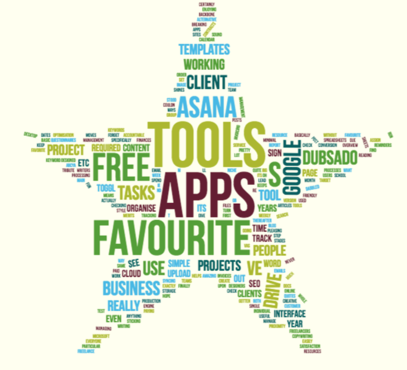 lilanigoonesena-best-freelance-tools-2018-seo-ABCya-word-clouds.png