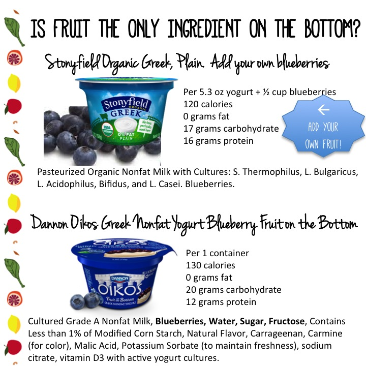Is fruit the only ingredient on the bottom in your yogurt?