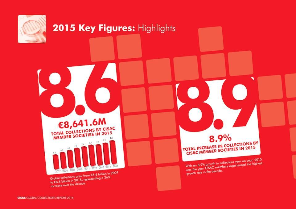 key numbers.JPG