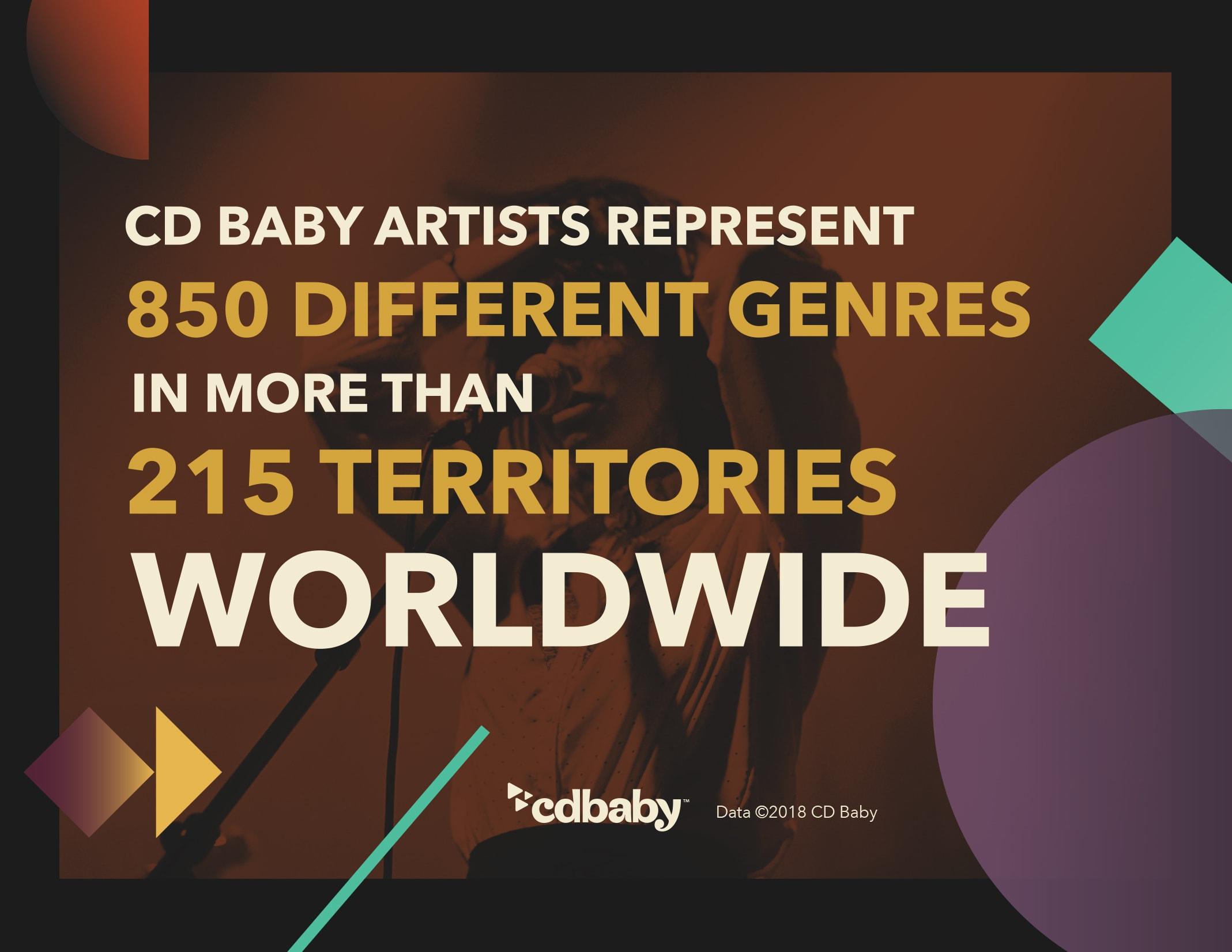 cdbb-infographic-genre-territories-stats-as-of-end-2017.jpg