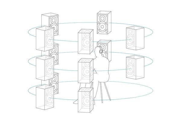Sony 360 Reality Audio.jpeg