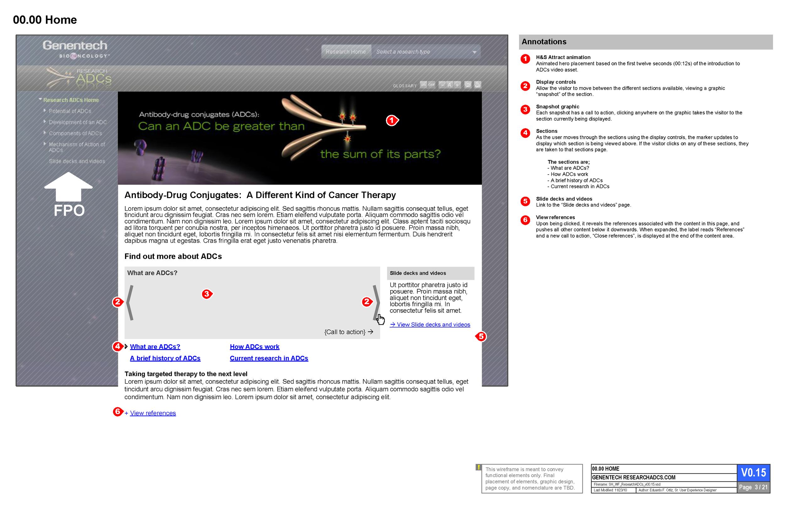 SH_WF_ResearchADCs_v00.15_Page_03.png